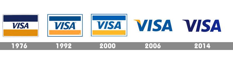 Visa логотип