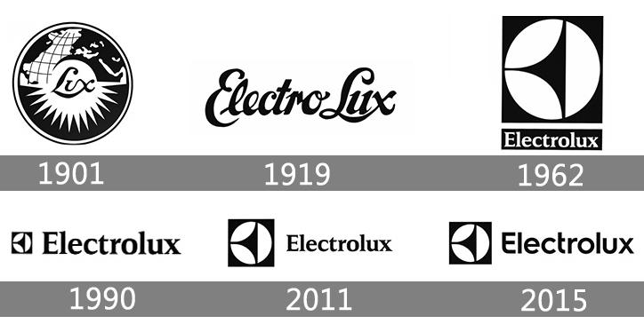 Electrolux логотип