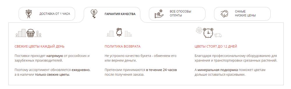 иконки на сайте