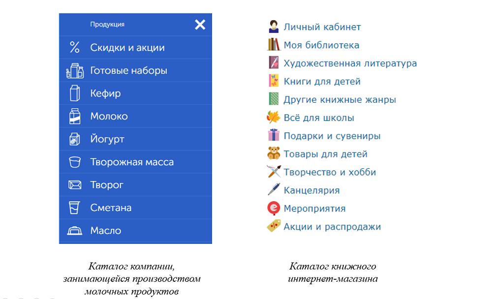 раздела каталога иконки