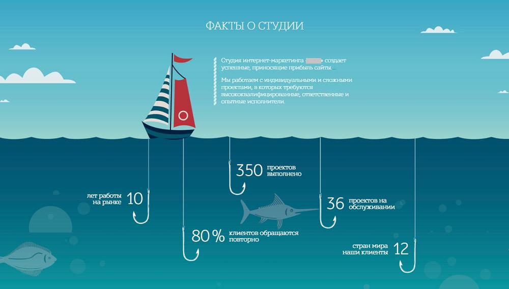 Инфографика на сайте