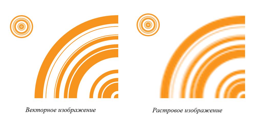 векторная графика