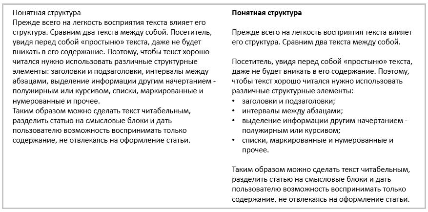 разная структура текста