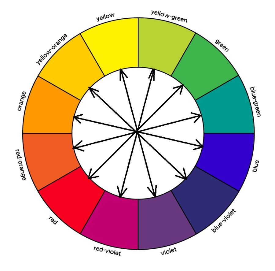 схема шрифта и цвета