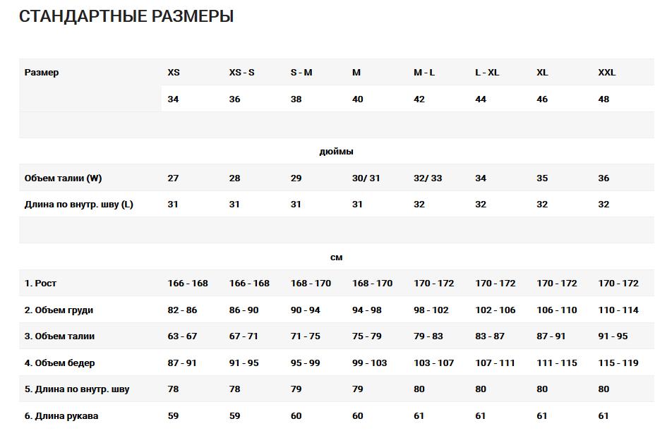 таблица С промежутками между строк