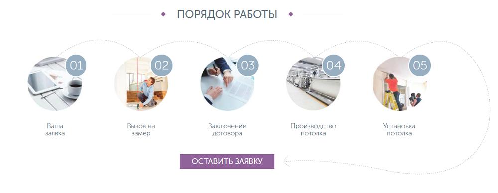 Инфографика о продукте