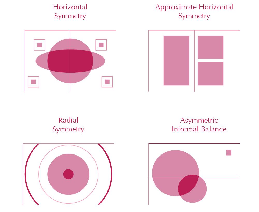 Симметричное расположение элементов
